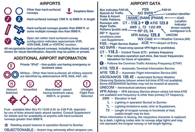Free official FAA aviation resources for aviation enthusiasts